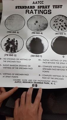 Bảng đánh giá độ thấm của vải AATCC Spray test rating chart